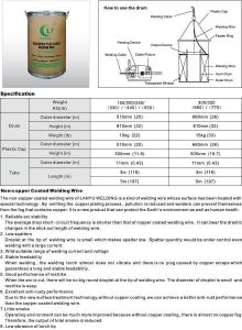 China LIST OF SUBMERGE... BRIEF INTRODUCTION OF DRUM PACKING AND NON-COPPER COATED WELDING WIRE on sale