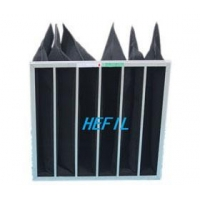 Chemical Filters HACD Activated Carbon Pocket Filter