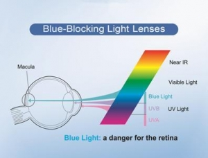 China FUNCTIONAL SUN LENS Blue-Blocking Lens on sale