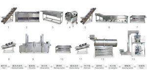 China Full Automatic Potato Chips Processing Line on sale