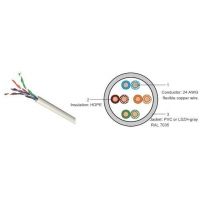 China U/UTP Cat 5E Lan cable on sale