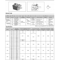 Vane Pump V Series Single Vane Pump, 20V, 25V, 35V, 45V ( Vickers Type )