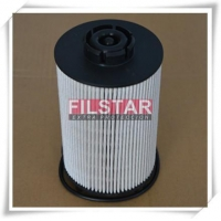 FILTERS SERVICE KIT Products No.: FF1058X