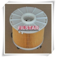 FILTERS SERVICE KIT Products No.: FF98765