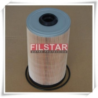 FILTERS SERVICE KIT Products No.: FF15130