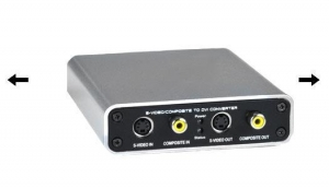 China S-Video/Composite Video to DVI Converter/Extender via Fiber Cable to 1,640 ft on sale