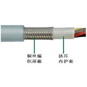 China MNCF2- soft TPE double shielding towline cable she 20151214104555 on sale