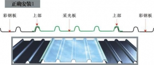 China Lighting board series Name: FRP lighting watts on sale