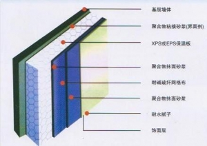 China EPS/XPS plastering mortar on sale