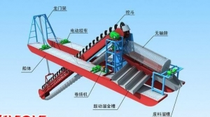 China Gold/ Panning/ Fossick Dredger on sale