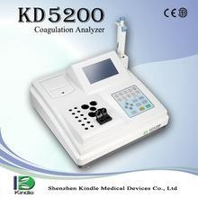 China Coagulation Analyzer (the best price) on sale