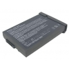 China ACER Battary BTP-43D1 for sale