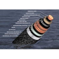 XLPE submarine Cables
