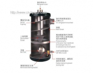 China Oil Separator on sale