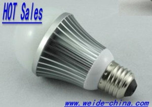 China High Power led bulb light on sale