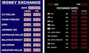 China Currency Exchange Rate Display on sale