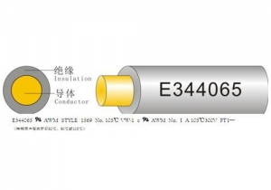 China UL 1569 HOOK-UP WIRE on sale