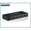 China 3D HDMI 1 4 Splitter for sale