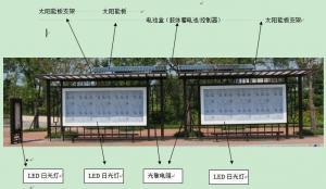 China Solar bus shelter on sale