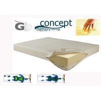 Concept Memory Premium 2000 Memory Foam mattress