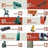 China Complete Briquetting Equipments for sale