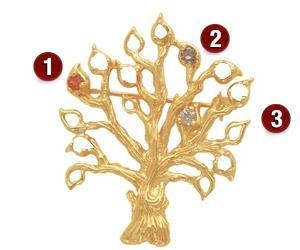 China Mother's Necklaces Tree of Life Pendant on sale
