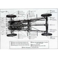 china 1930 ford ignition wiring diagram on sale