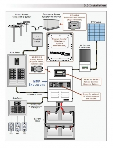 China 12 Volt Generator Wiring Diagram on sale