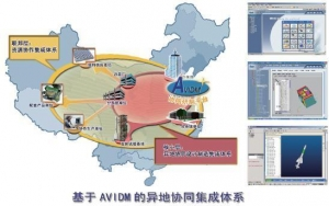 China Software TechnologyShenzhou AVIDM on sale