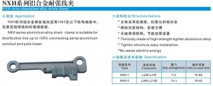China NXH aluminium alloy strain clamp on sale
