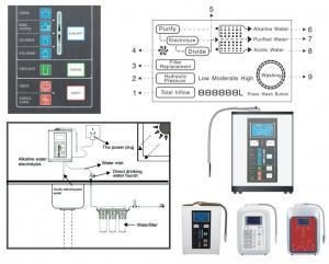 China Alkaline Water Ionizer Alkaline water ionizer on sale