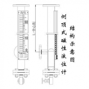 China Side of the top magnetic level gauge turned column on sale
