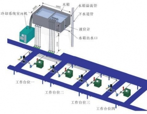 China centrifugal pump factory test system on sale
