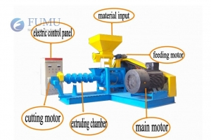 China Complete floating fish feed extruder machine on sale