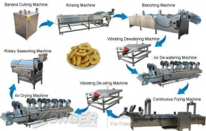 China Banana Chips Making Plant 500 kg/h on sale