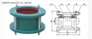 China WATER SUPPLY EQUIPMENTS Gland Type Sleeve Expansion Joint-SSJB(AY) on sale