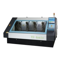 CNC Drilling Machine for Sale, 4 axis PCB CNC Drilling Machine with CE