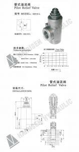 China XRV series pilot relief valve on sale
