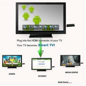 China Android 4.0 Mini PC IPTV Google Internet TV MK802 on sale