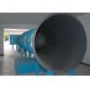 China Pieto Flowmeter Verification Equipment for sale