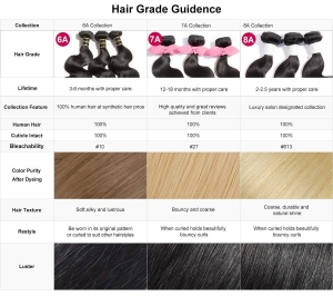 China 2017 Top-selling 9A Grade100% 24 inch human ombre braiding hair, human hair china on sale