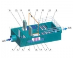 HQ series of municipal wastewater UV disinfection system