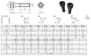 China Screws DIN912 Hexagon Socket Head Cap Screws on sale
