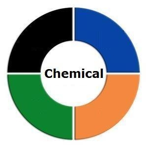 China CMC Consulting CMC-Chemical Chemical Product on sale