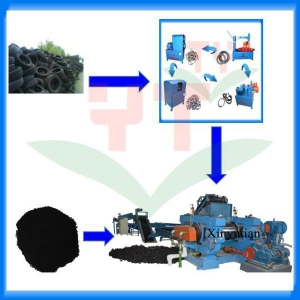 China Low price tire recycling equipment for rubber powder on sale