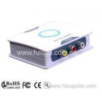 AV to HDMI Converter Box With 3RCA CVBS 1080P
