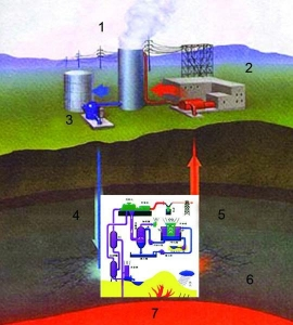 China Steam Turbine (Turbine using Geothermal Energy) on sale
