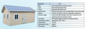China Custom Modular Prefab House-YZF1 on sale