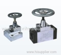 China high quality high pressure shut off valve on sale