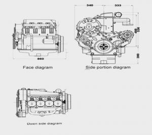China Diesel Engine for Genset DEUTZ F4L912 Diesel Engine for Generator Set on sale